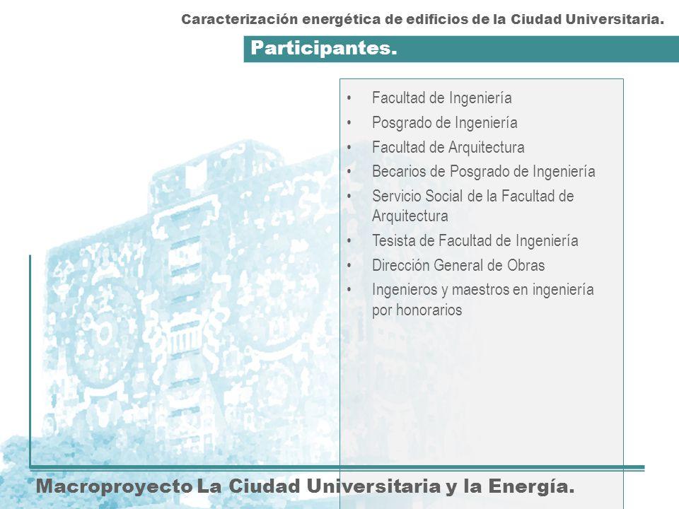 Participantes. Macroproyecto La Ciudad Universitaria y la Energía. Facultad de Ingeniería Posgrado de Ingeniería Facultad de Arquitectura Becarios de
