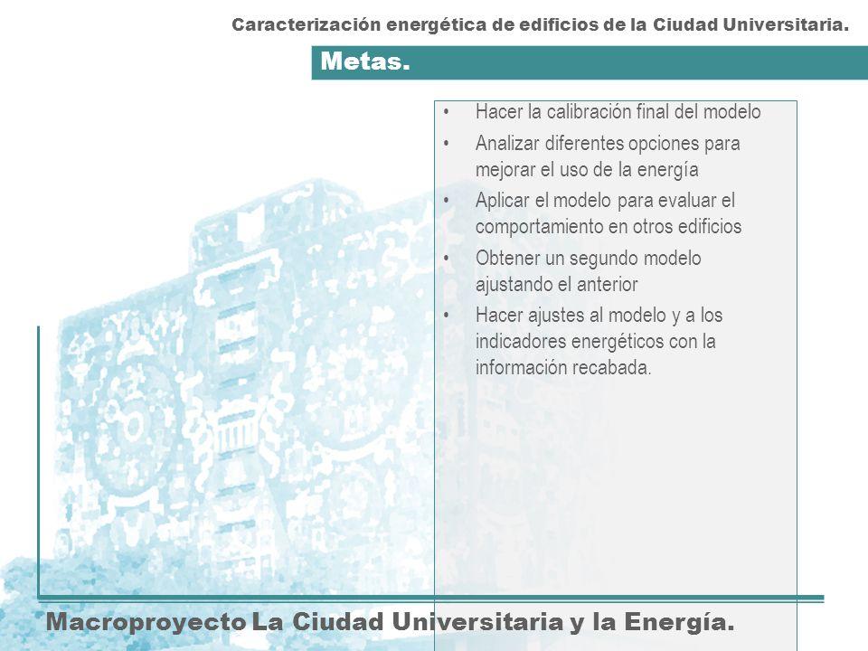 Metas. Macroproyecto La Ciudad Universitaria y la Energía. Hacer la calibración final del modelo Analizar diferentes opciones para mejorar el uso de l