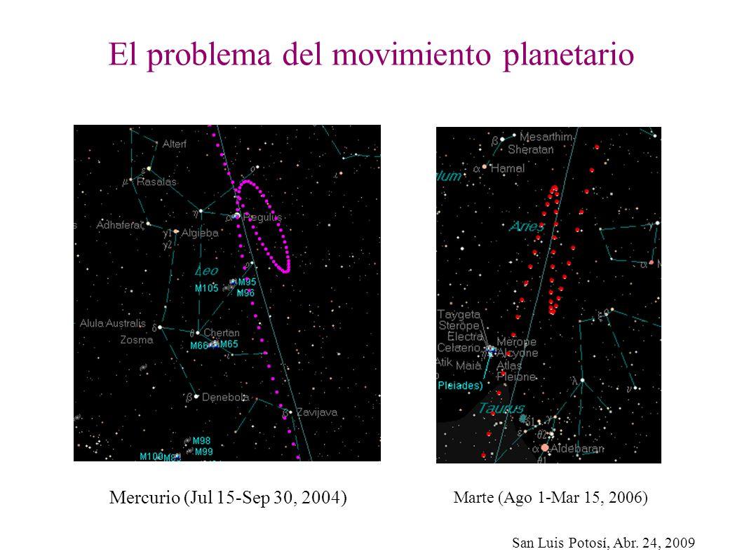 San Luis Potosí, Abr. 24, 2009 El problema del movimiento planetario Mercurio (Jul 15-Sep 30, 2004) Marte (Ago 1-Mar 15, 2006)