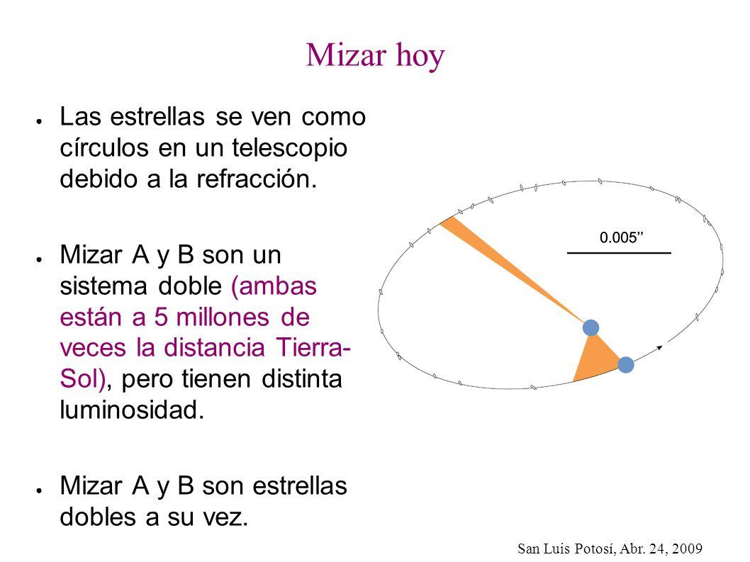 San Luis Potosí, Abr. 24, 2009 Mizar hoy Las estrellas se ven como círculos en un telescopio debido a la refracción. Mizar A y B son un sistema doble