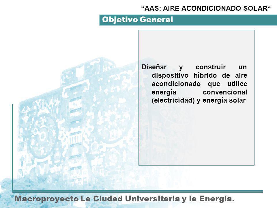 Objetivo General Macroproyecto La Ciudad Universitaria y la Energía.