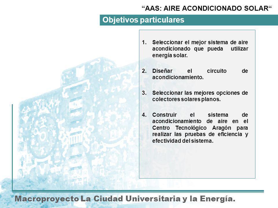 Objetivos particulares Macroproyecto La Ciudad Universitaria y la Energía.
