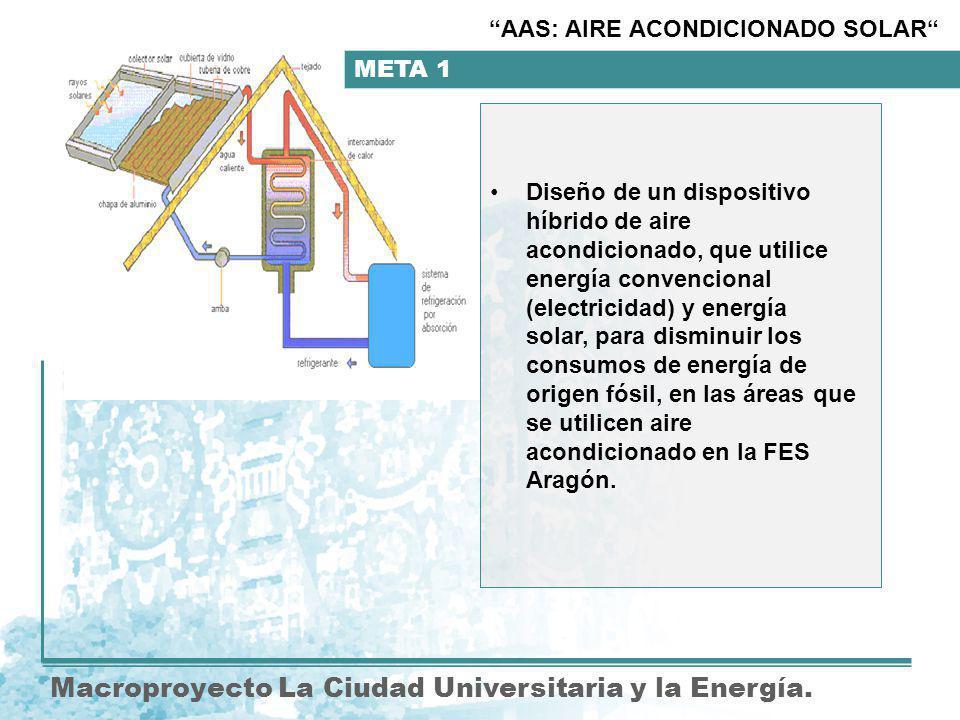 META 1 Meta 1 Macroproyecto La Ciudad Universitaria y la Energía.