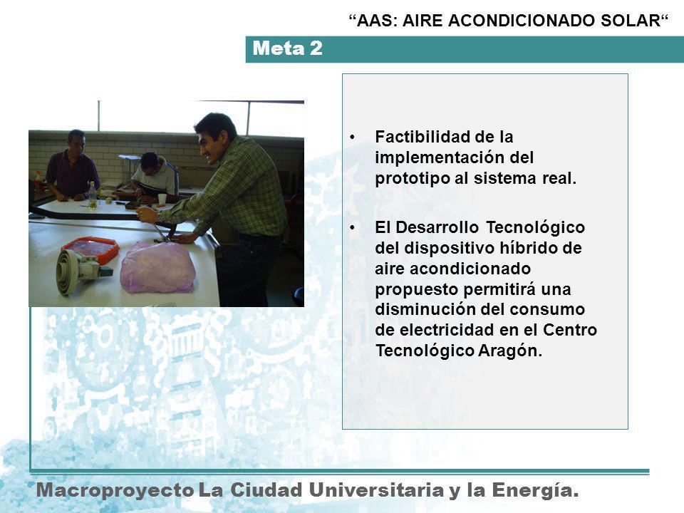 Meta 2 Macroproyecto La Ciudad Universitaria y la Energía.