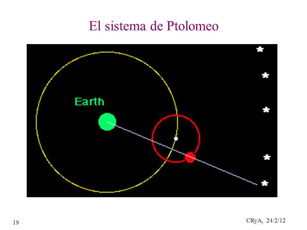 CRyA, 24/2/12 19 El sistema de Ptolomeo