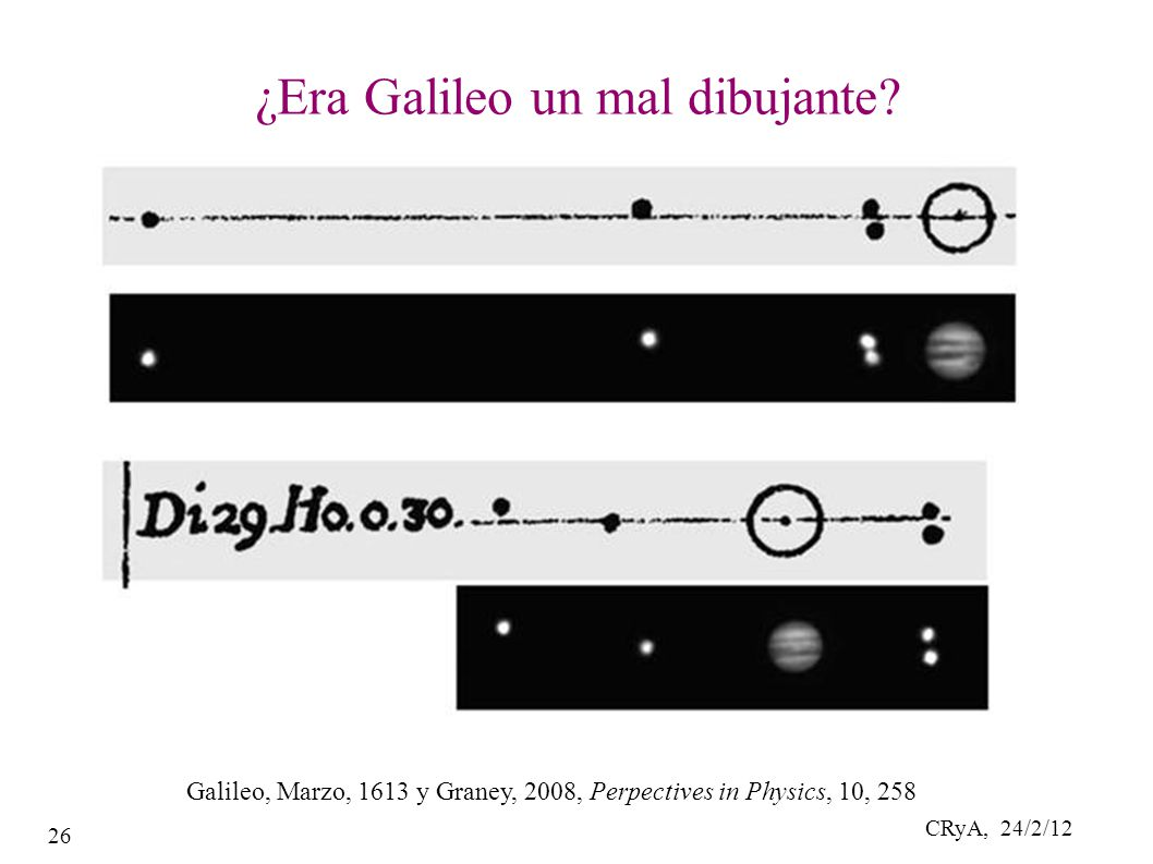CRyA, 24/2/12 26 ¿Era Galileo un mal dibujante? Galileo, Marzo, 1613 y Graney, 2008, Perpectives in Physics, 10, 258