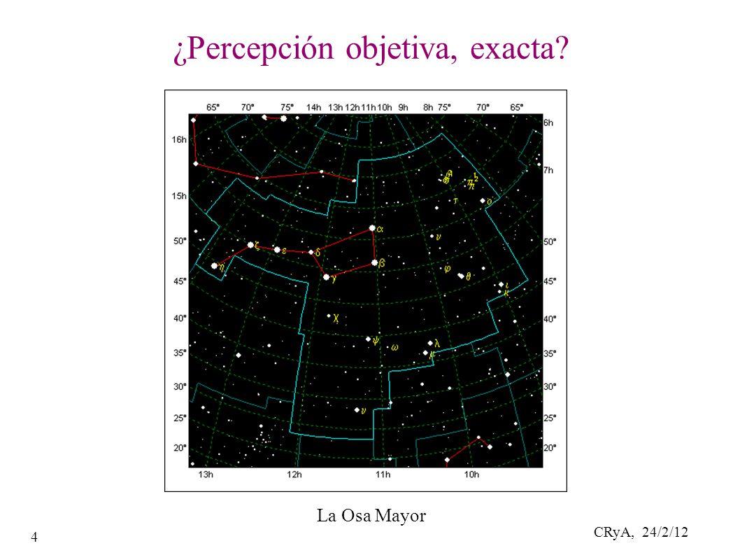 CRyA, 24/2/12 4 ¿Percepción objetiva, exacta La Osa Mayor