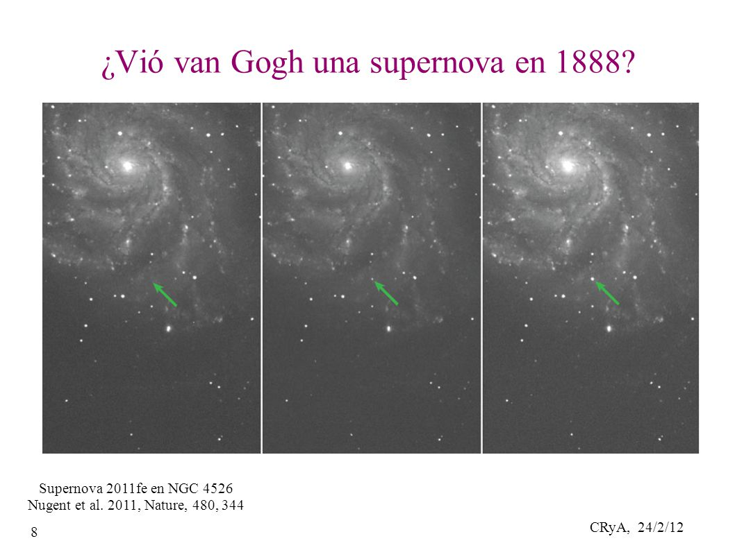 CRyA, 24/2/12 39 Albert Einstein y la relatividad (1905) Simetría de los observadores