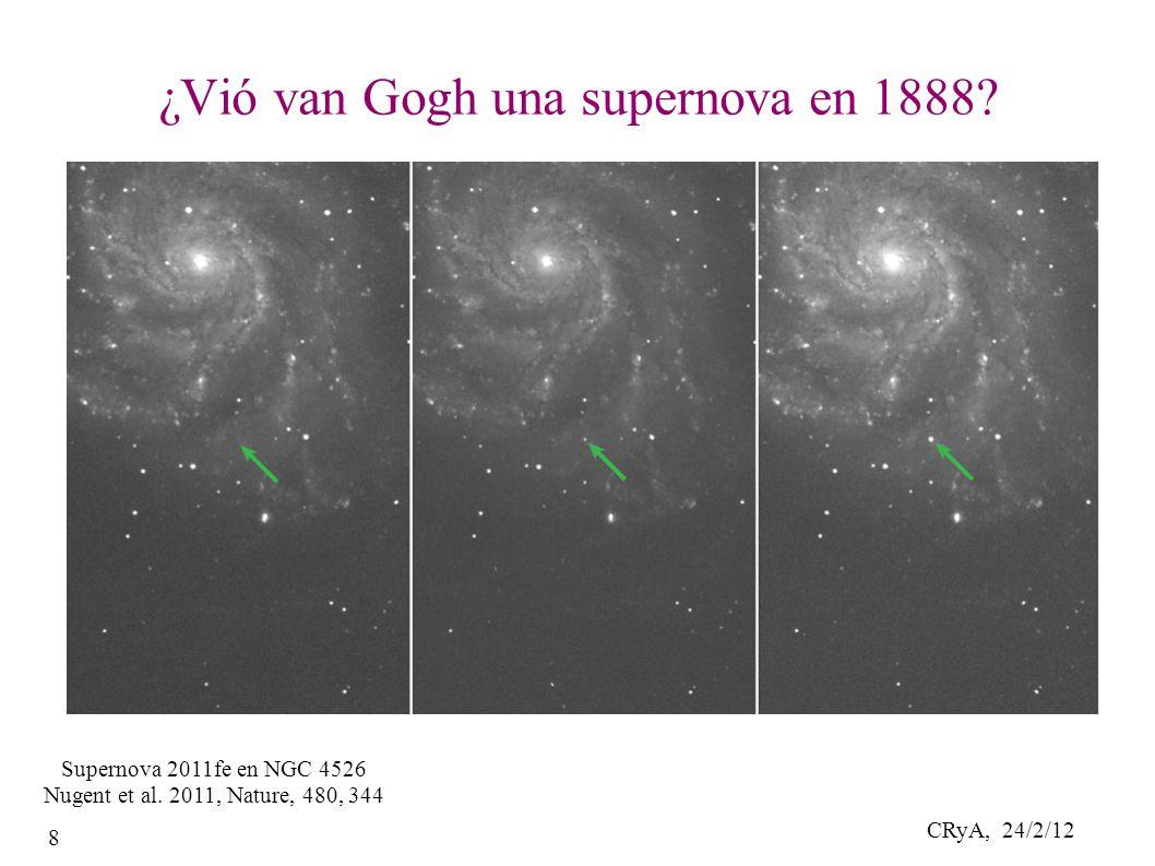 CRyA, 24/2/12 9 Modelos de supernova
