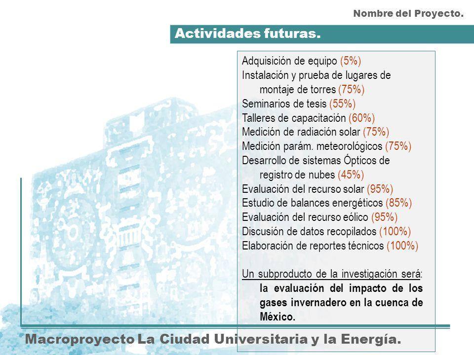 Actividades futuras. Macroproyecto La Ciudad Universitaria y la Energía. Adquisición de equipo (5%) Instalación y prueba de lugares de montaje de torr
