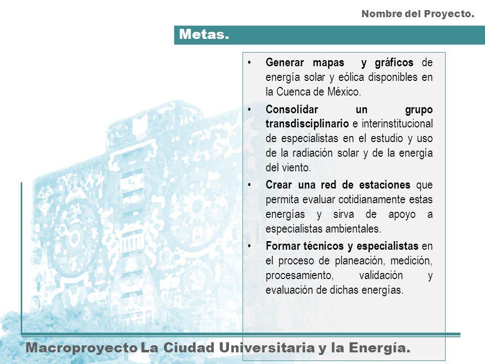 Metas. Macroproyecto La Ciudad Universitaria y la Energía. Generar mapas y gráficos de energía solar y eólica disponibles en la Cuenca de México. Cons