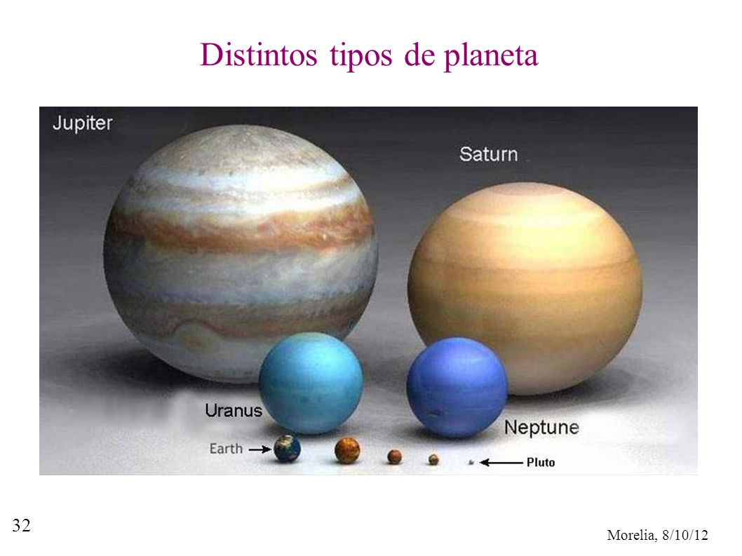 Morelia, 8/10/12 32 Distintos tipos de planeta