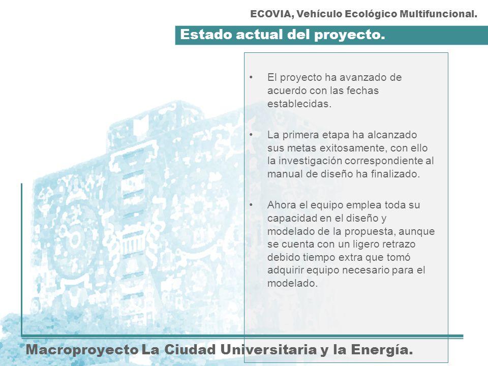 Estado actual del proyecto. Macroproyecto La Ciudad Universitaria y la Energía. El proyecto ha avanzado de acuerdo con las fechas establecidas. La pri