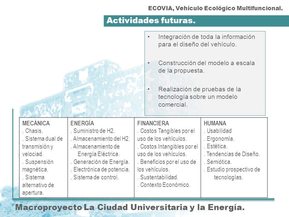 Actividades futuras. Macroproyecto La Ciudad Universitaria y la Energía. Integración de toda la información para el diseño del vehículo. Construcción