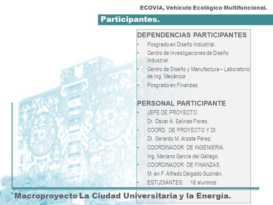 Participantes. Macroproyecto La Ciudad Universitaria y la Energía. DEPENDENCIAS PARTICIPANTES Posgrado en Diseño Industrial. Centro de Investigaciones
