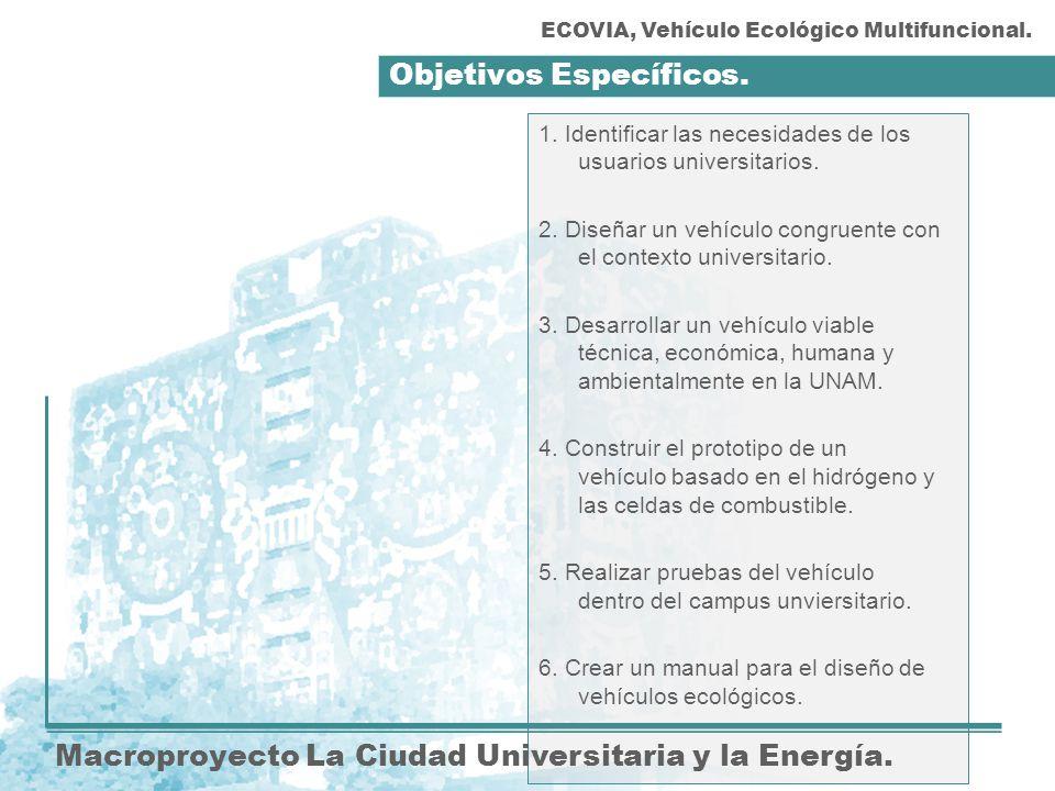 Objetivos Específicos. Macroproyecto La Ciudad Universitaria y la Energía. 1. Identificar las necesidades de los usuarios universitarios. 2. Diseñar u