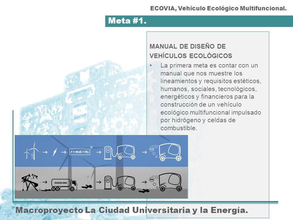 Meta #1. Macroproyecto La Ciudad Universitaria y la Energía. MANUAL DE DISEÑO DE VEHÍCULOS ECOLÓGICOS La primera meta es contar con un manual que nos