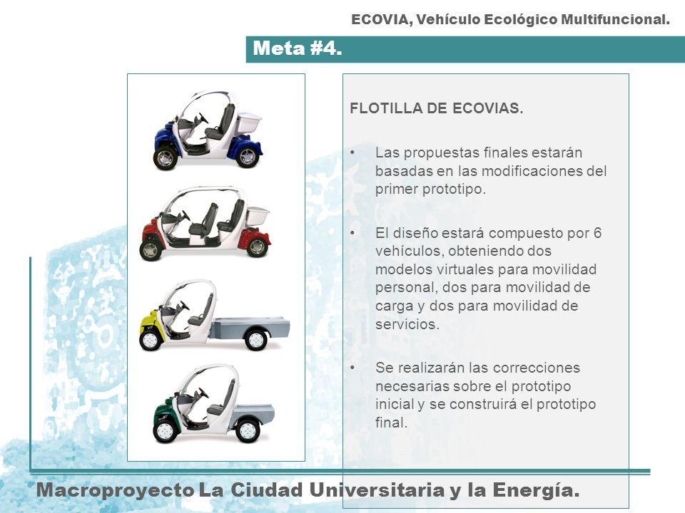 Meta #4. Macroproyecto La Ciudad Universitaria y la Energía. FLOTILLA DE ECOVIAS. Las propuestas finales estarán basadas en las modificaciones del pri