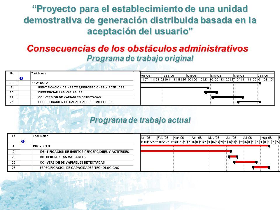 Proyecto para el establecimiento de una unidad demostrativa de generación distribuida basada en la aceptación del usuario HOMER, modelo de evaluación por medio del costo nivelado y que proporciona algunos ejemplos.