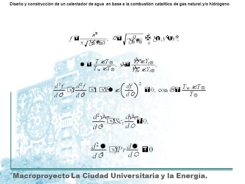 Estado actual del proyecto. Macroproyecto La Ciudad Universitaria y la Energía. Diseño y construcción de un calentador de agua en base a la combustión