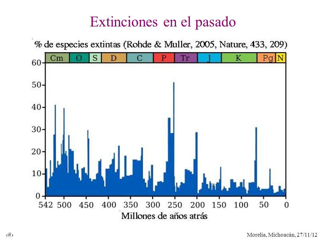 Morelia, Michoacán, 27/11/12 26 Extinciones en el pasado