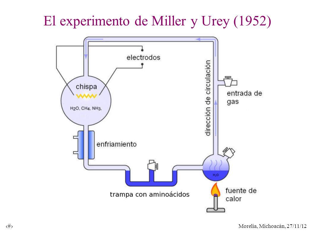 Morelia, Michoacán, 27/11/12 29 El experimento de Miller y Urey (1952)