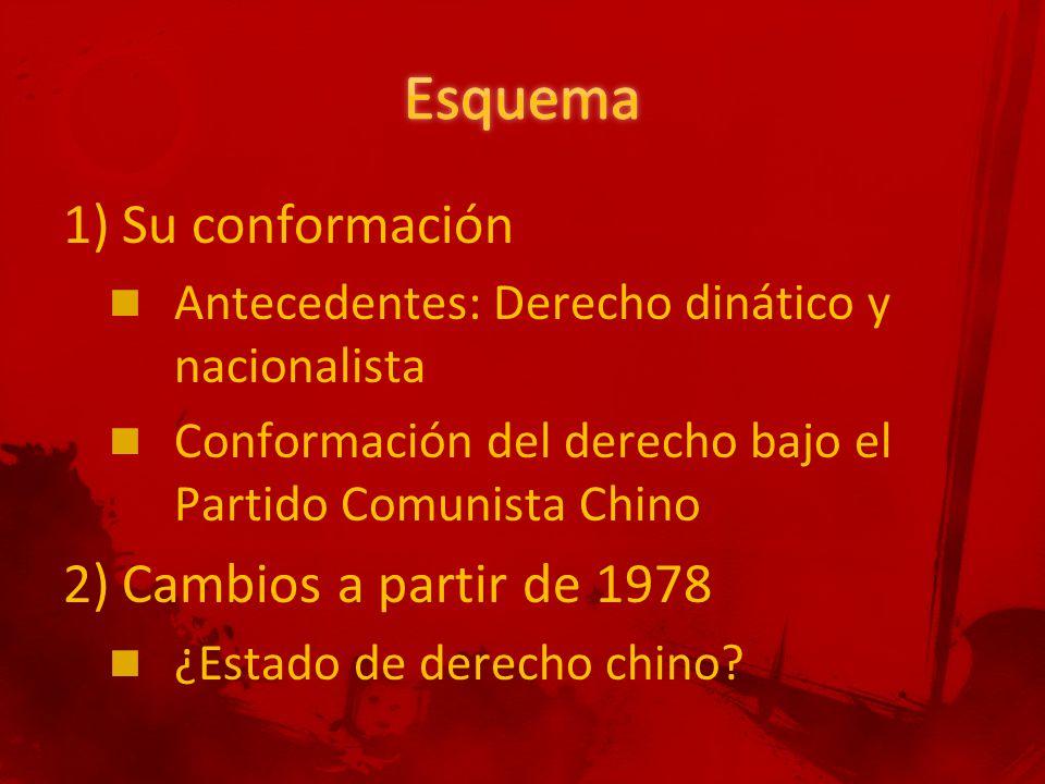 1)Su conformación Antecedentes: Derecho dinático y nacionalista Conformación del derecho bajo el Partido Comunista Chino 2)Cambios a partir de 1978 ¿Estado de derecho chino