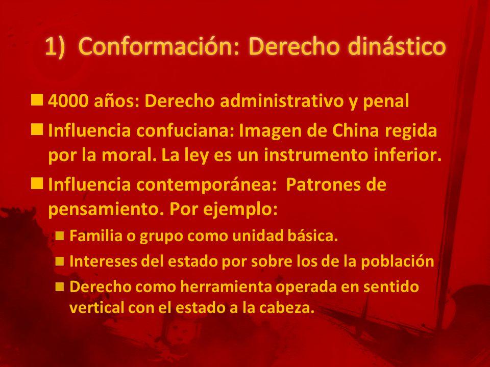 4000 años: Derecho administrativo y penal Influencia confuciana: Imagen de China regida por la moral.