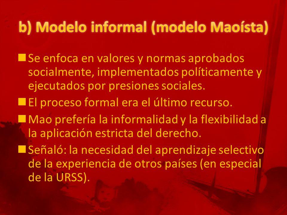 Se enfoca en valores y normas aprobados socialmente, implementados políticamente y ejecutados por presiones sociales.