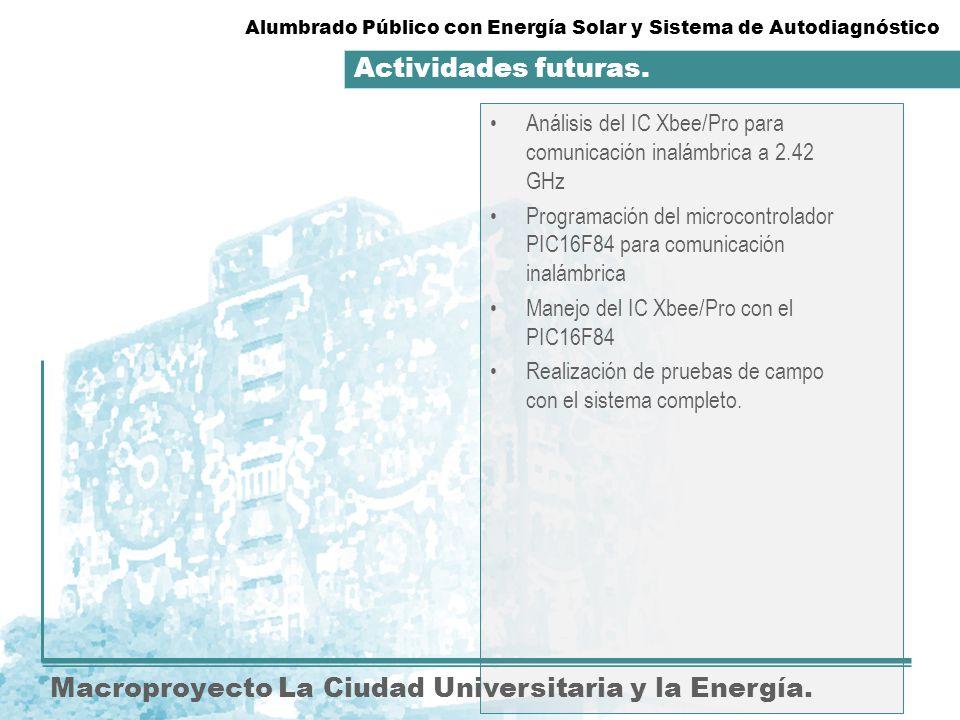Actividades futuras. Macroproyecto La Ciudad Universitaria y la Energía. Análisis del IC Xbee/Pro para comunicación inalámbrica a 2.42 GHz Programació