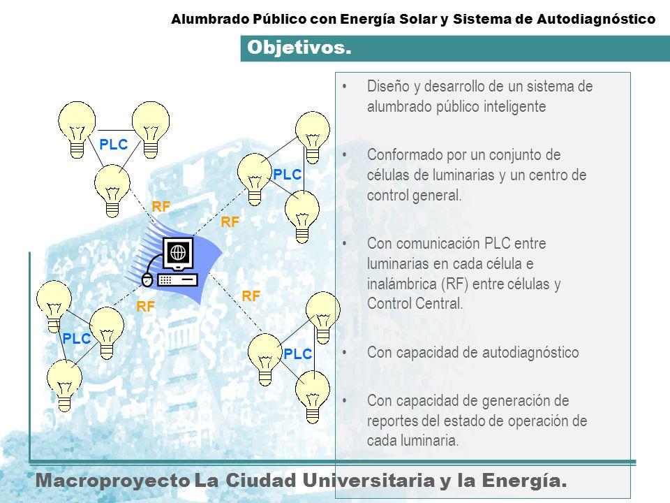 Objetivos. Macroproyecto La Ciudad Universitaria y la Energía. Diseño y desarrollo de un sistema de alumbrado público inteligente Conformado por un co