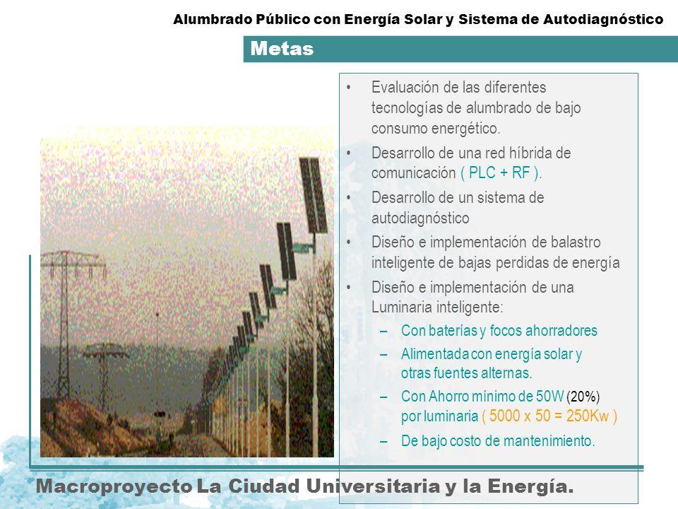 Metas Metas. Macroproyecto La Ciudad Universitaria y la Energía. Evaluación de las diferentes tecnologías de alumbrado de bajo consumo energético. Des