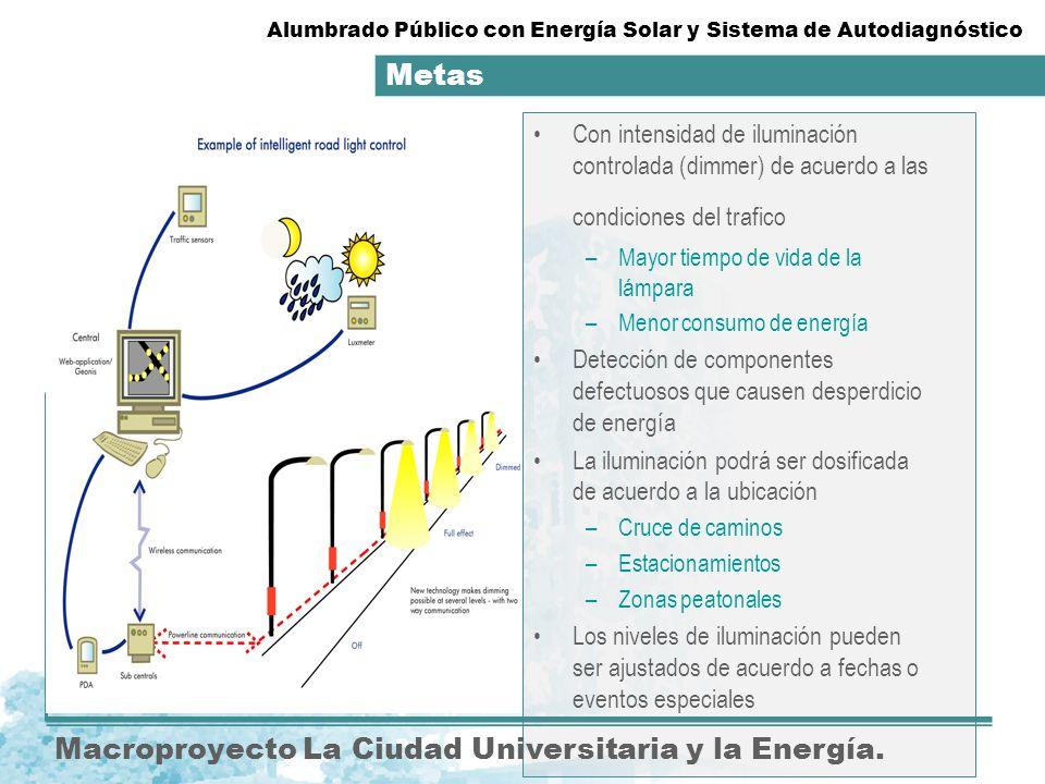 Metas Metas. Macroproyecto La Ciudad Universitaria y la Energía. Con intensidad de iluminación controlada (dimmer) de acuerdo a las condiciones del tr