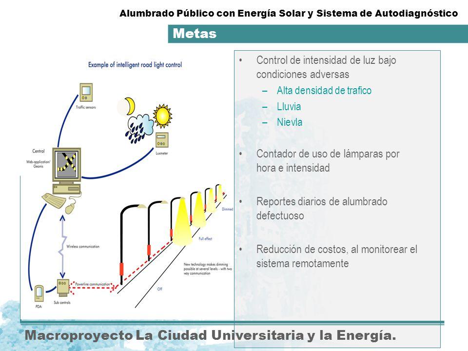 Metas Metas. Macroproyecto La Ciudad Universitaria y la Energía. Control de intensidad de luz bajo condiciones adversas –Alta densidad de trafico –Llu
