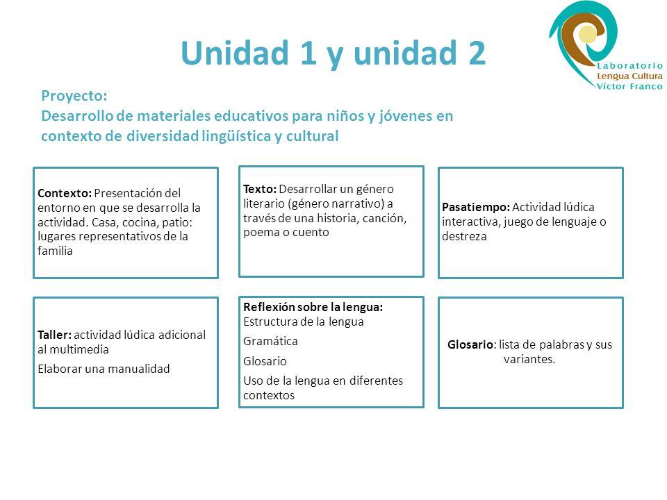 Unidad 1 y unidad 2 Contexto: Presentación del entorno en que se desarrolla la actividad. Casa, cocina, patio: lugares representativos de la familia T
