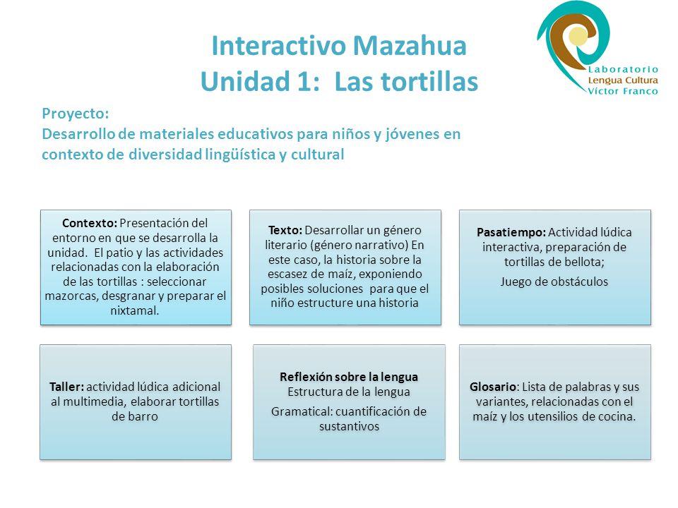 Contexto: Presentación del entorno en que se desarrolla la unidad. El patio y las actividades relacionadas con la elaboración de las tortillas : selec