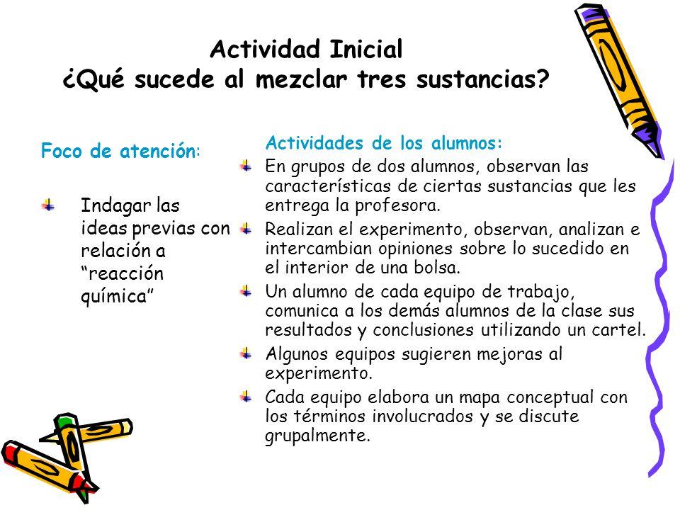 Actividad Inicial ¿Qué sucede al mezclar tres sustancias.