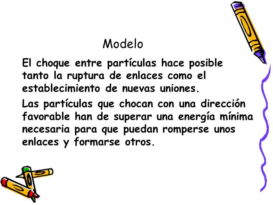 Modelo El choque entre partículas hace posible tanto la ruptura de enlaces como el establecimiento de nuevas uniones.
