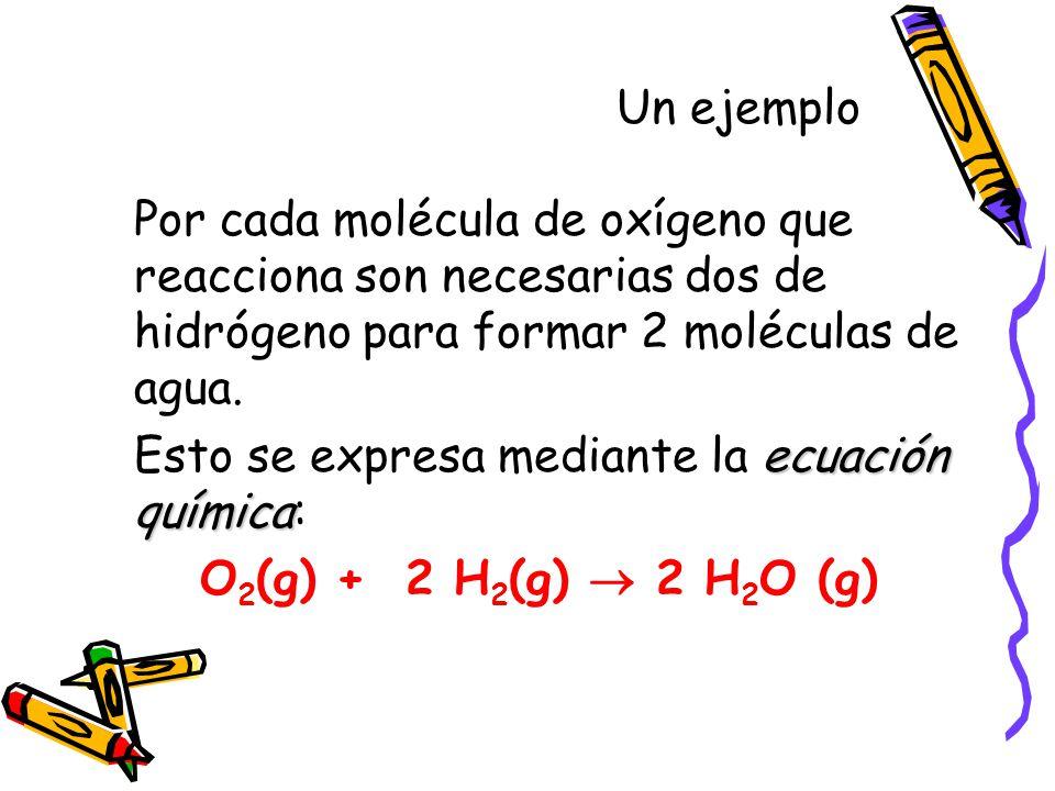 Un ejemplo Por cada molécula de oxígeno que reacciona son necesarias dos de hidrógeno para formar 2 moléculas de agua.