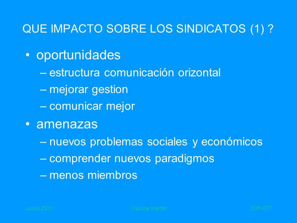 CIF-OITJunio 2001Claude Martin QUE IMPACTO SOBRE LOS SINDICATOS (1) .