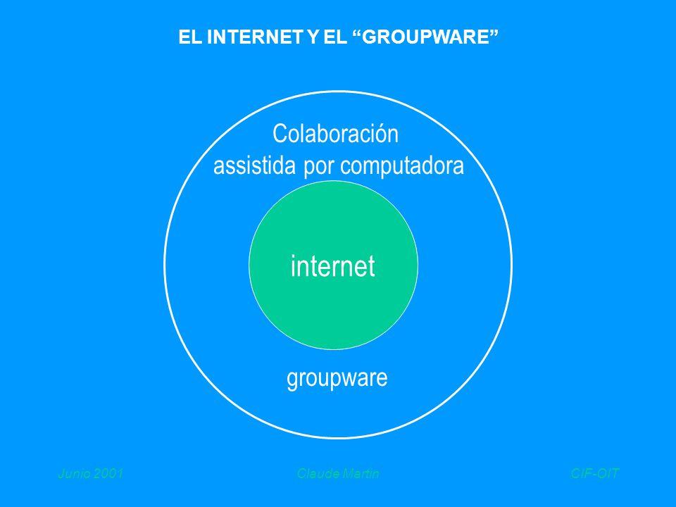 CIF-OITJunio 2001Claude Martin internet intranet extranet EL PROTOCOL TCP-IP SE DIFUNDE PARA GESTIONAR LAS REDES