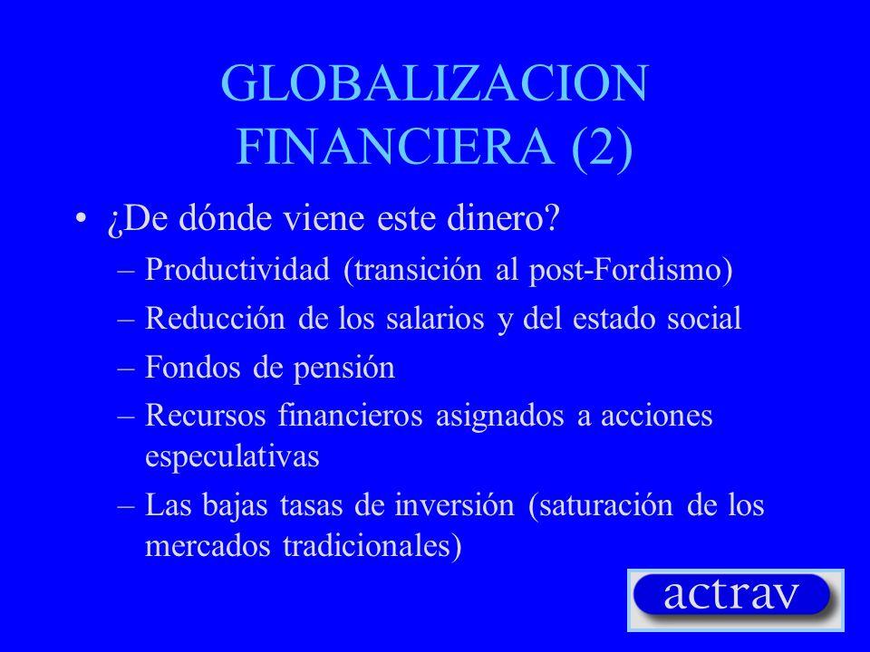 GLOBALIZACION FINANCIERA (1) Decisiones políticas para liberalizar la circulación de los capitales Creación de una red financiera global Transacciones diarias: mas de 2000 billones de EEUU $ (1/4 del total del comercio mundial)