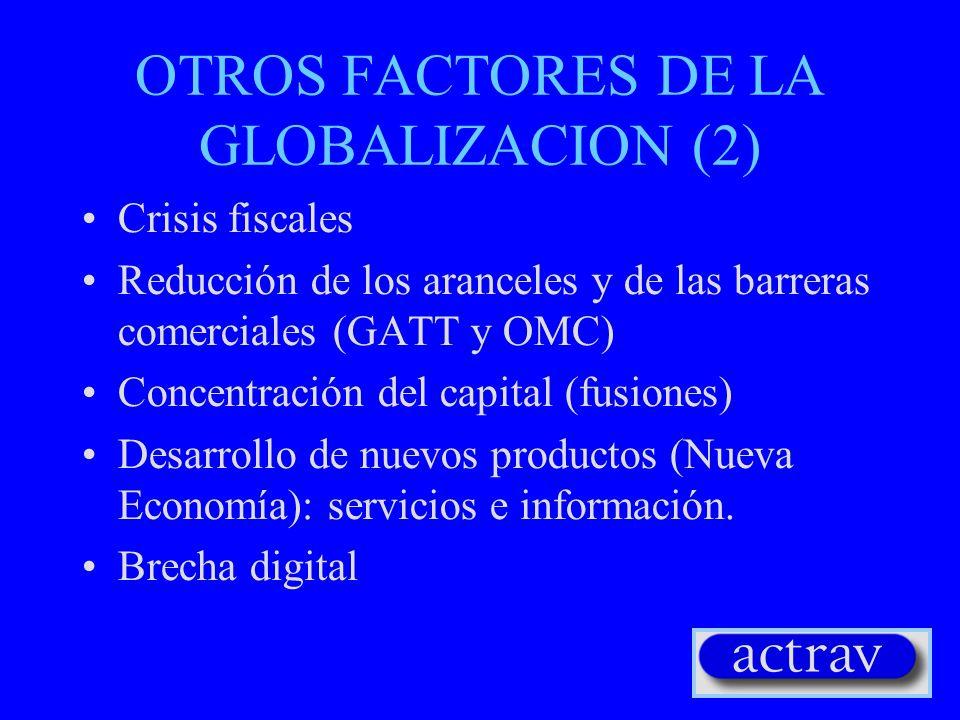 OTROS FACTORES DE LA GLOBALIZACION (1) Políticas neoliberales Planes de ajuste estructural (PAE) y las nuevas políticas del FMI en la reducción de la pobreza (DELP) Privatización de las empresas públicas Privatización de Estado de Bienestar/la protección social