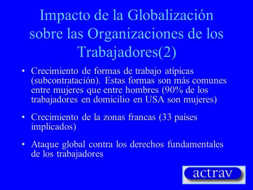 Impacto de la Globalizacion sobre las Organizaciones de los Trabajadores (1) Disminución de la densidad de los sindicatos Descentralización de la nego