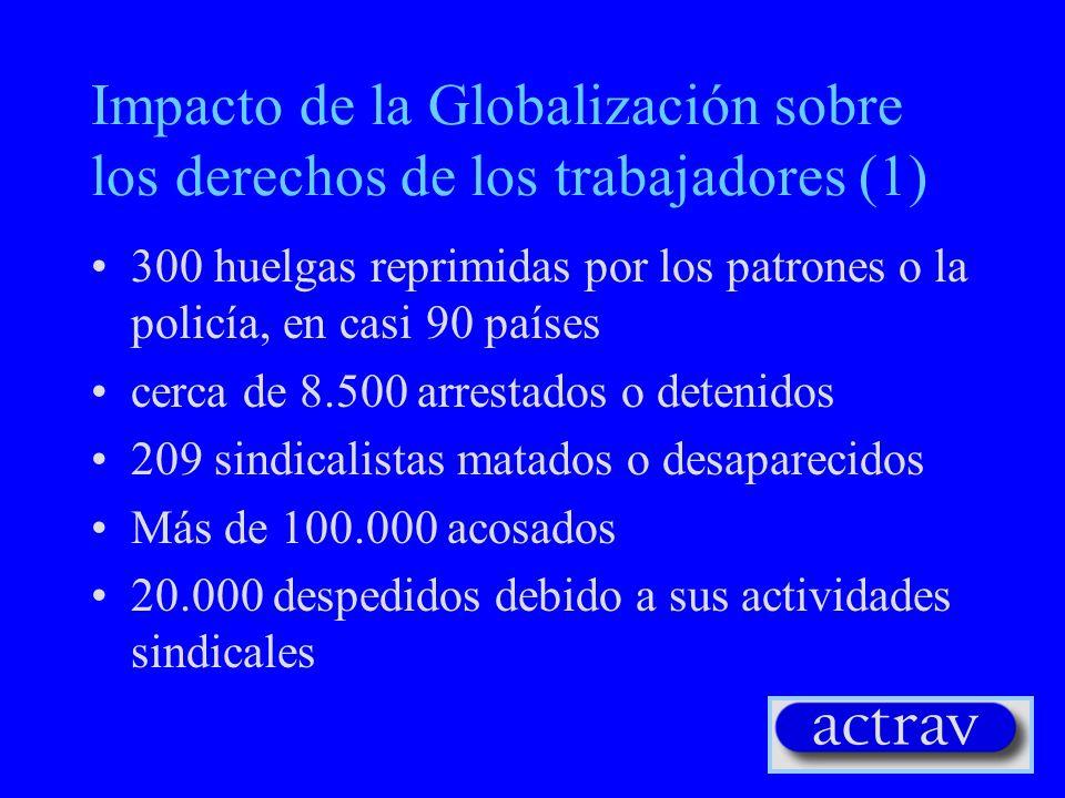 Impacto de la Globalización sobre las Organizaciones de los Trabajadores(2) Crecimiento de formas de trabajo atípicas (subcontratación). Estas formas