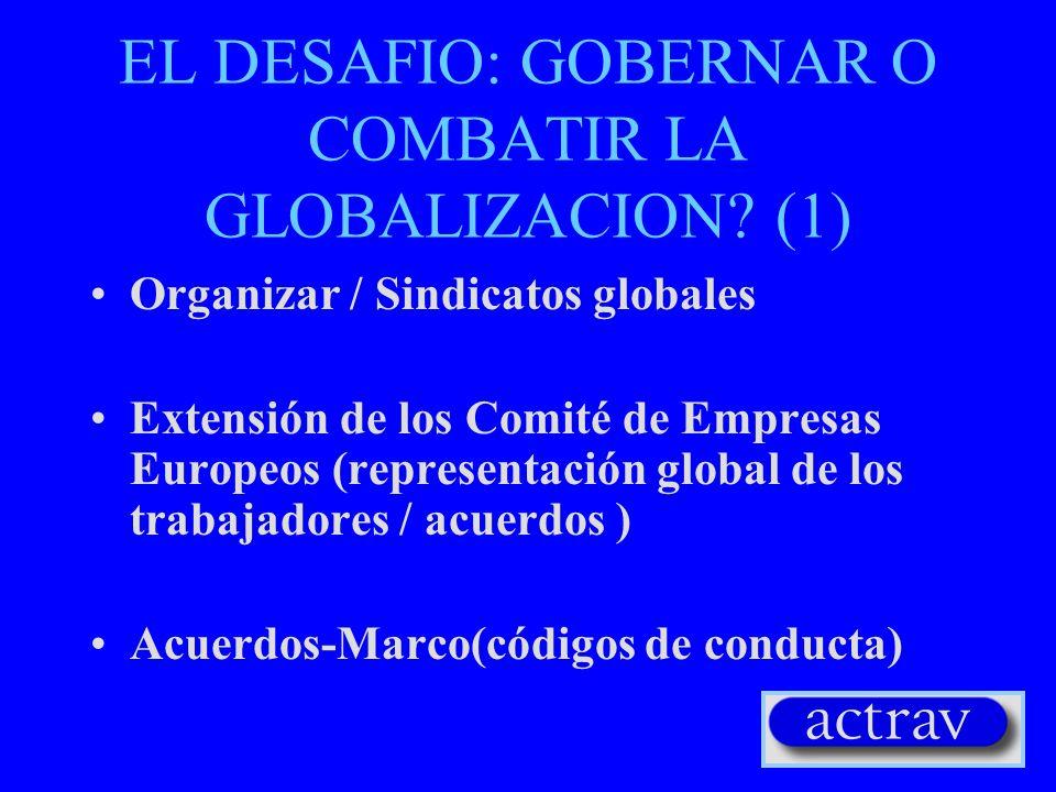 Impacto de la Globalización sobre los derechos de los trabajadores (2) 20 millones de trabajadores en trabajos forzosos en todo el mundo 700.000 mujer