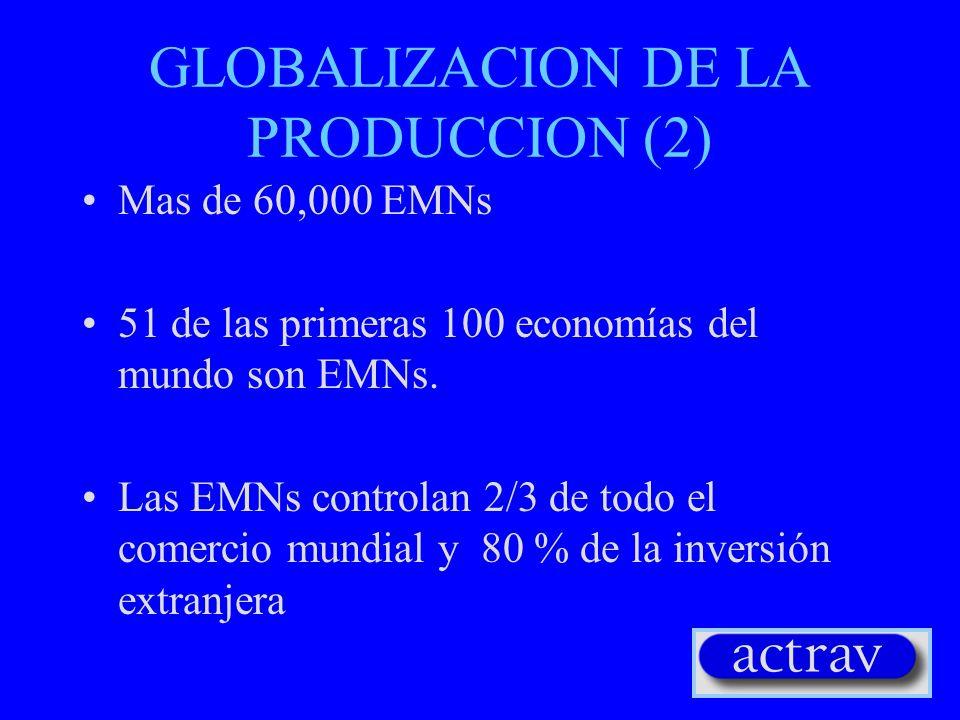 GLOBALIZACION DE LA PRODUCCION (1) Transición al post-Fordismo/Toyotismo Descentralización de las unidades de producción/terciarización Flexibilidad e
