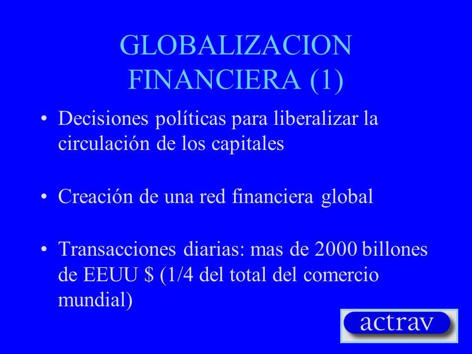 GLOBALIZACION DE LA PRODUCCION (3) EMNs emplean solamente 3% de la mano de obra total del mundo (2.5 billones de trabajadores) Las primeras 200 EMNs emplean el 1% de la mano de obra total y tienen un volumen de ventas igual a 28.3% del PIB del mundo