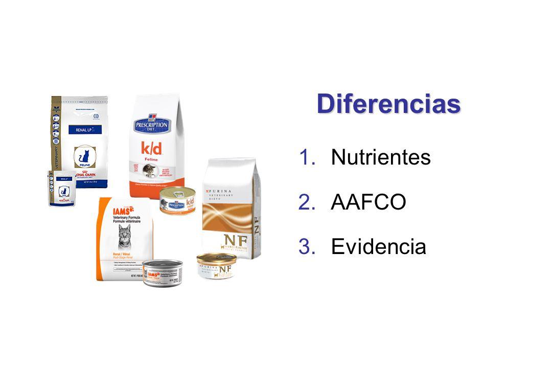 Comparación de Alimentos Renales 1.Nutrientes 2.Regulacion de AAFCO 3. Evidencia