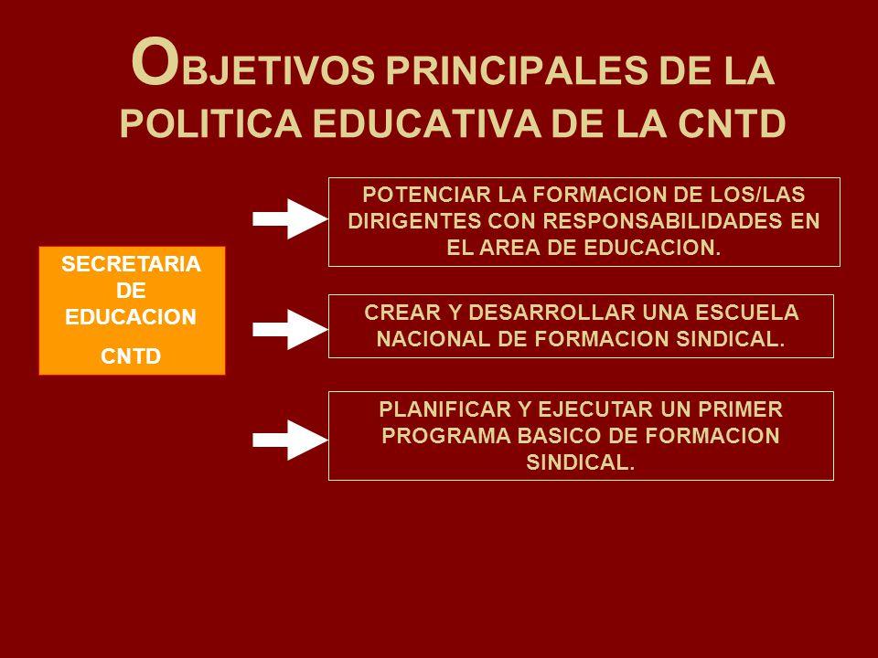 O BJETIVOS PRINCIPALES DE LA POLITICA EDUCATIVA DE LA CNTD CREAR Y DESARROLLAR UNA ESCUELA NACIONAL DE FORMACION SINDICAL. POTENCIAR LA FORMACION DE L